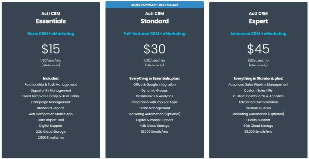 ACT CRM Pricing Jan 2021